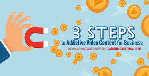 3 Steps to Addictive Video Content